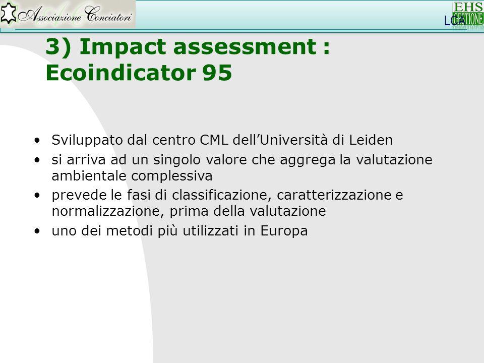 3) Impact assessment : Ecoindicator 95 LCA Sviluppato dal centro CML dellUniversità di Leiden si arriva ad un singolo valore che aggrega la valutazion