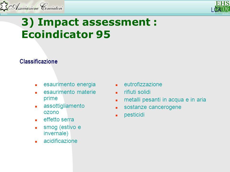 3) Impact assessment : Ecoindicator 95 LCA Classificazione n esaurimento energia n esaurimento materie prime n assottigliamento ozono n effetto serra