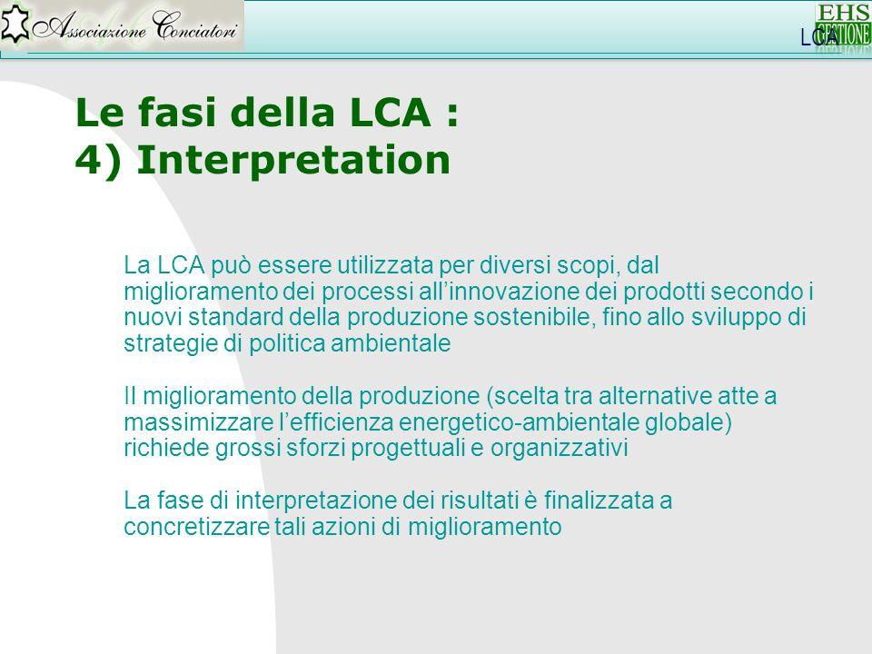 LCA Le fasi della LCA : 4) Interpretation La LCA può essere utilizzata per diversi scopi, dal miglioramento dei processi allinnovazione dei prodotti s