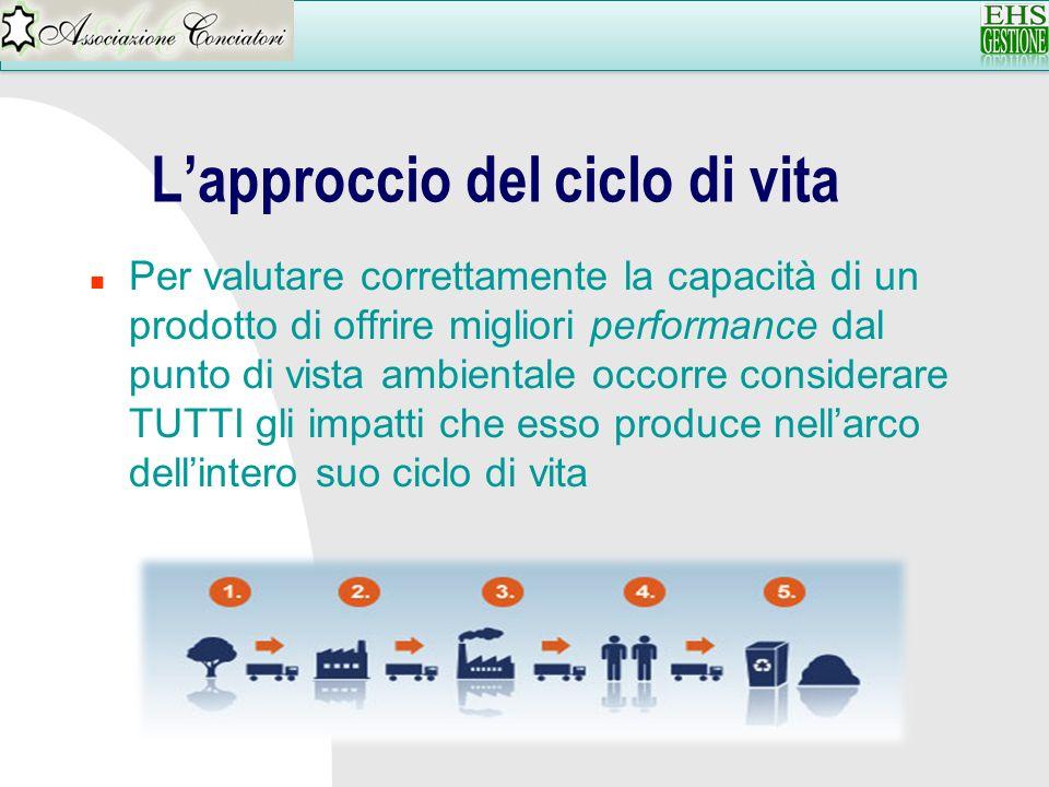 Lapproccio del ciclo di vita n Per valutare correttamente la capacità di un prodotto di offrire migliori performance dal punto di vista ambientale occ