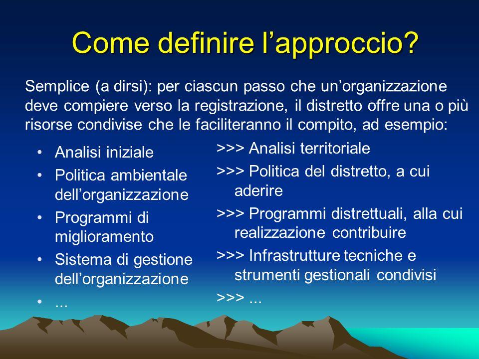 Come definire lapproccio? Analisi iniziale Politica ambientale dellorganizzazione Programmi di miglioramento Sistema di gestione dellorganizzazione...