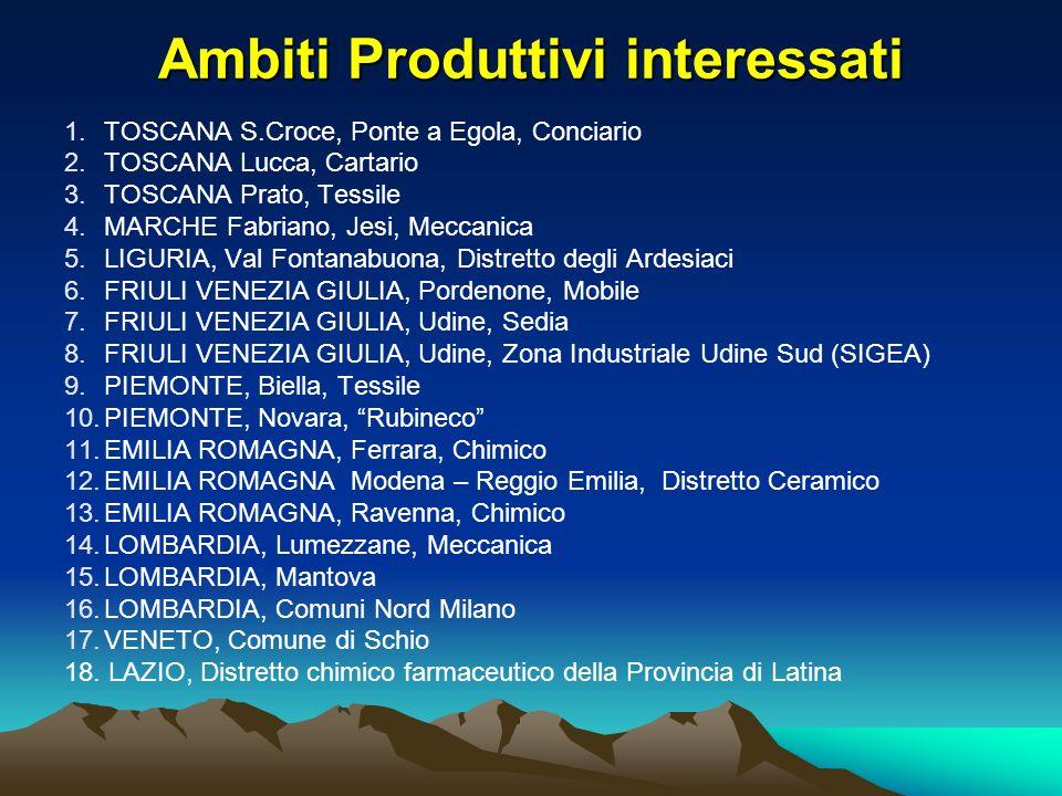 Ambiti Produttivi interessati 1.TOSCANA S.Croce, Ponte a Egola, Conciario 2.TOSCANA Lucca, Cartario 3.TOSCANA Prato, Tessile 4.MARCHE Fabriano, Jesi,