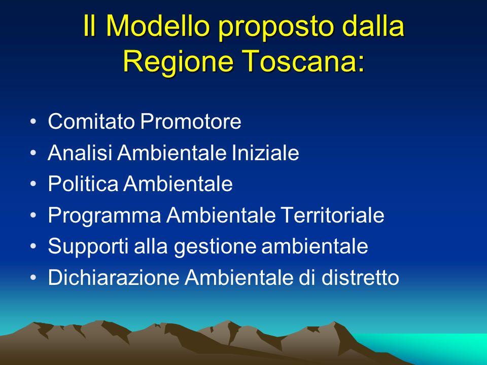 Il Modello proposto dalla Regione Toscana: Comitato Promotore Analisi Ambientale Iniziale Politica Ambientale Programma Ambientale Territoriale Suppor