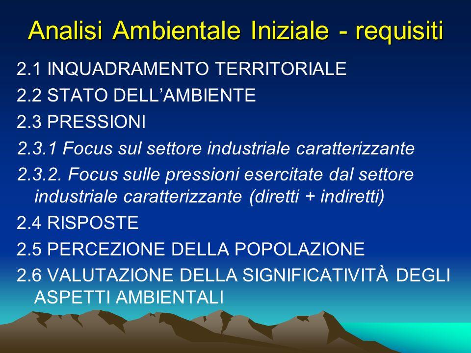 Analisi Ambientale Iniziale - requisiti 2.1 INQUADRAMENTO TERRITORIALE 2.2 STATO DELLAMBIENTE 2.3 PRESSIONI 2.3.1 Focus sul settore industriale caratt