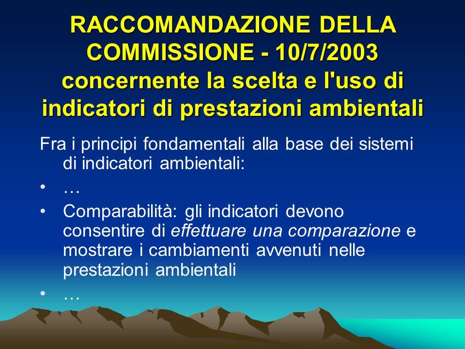 RACCOMANDAZIONE DELLA COMMISSIONE - 10/7/2003 concernente la scelta e l'uso di indicatori di prestazioni ambientali Fra i principi fondamentali alla b