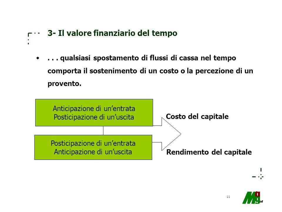 11 3- Il valore finanziario del tempo... qualsiasi spostamento di flussi di cassa nel tempo comporta il sostenimento di un costo o la percezione di un