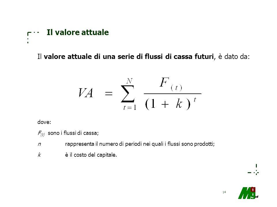 14 Il valore attuale Il valore attuale di una serie di flussi di cassa futuri, è dato da: dove: F (t) sono i flussi di cassa; n rappresenta il numero