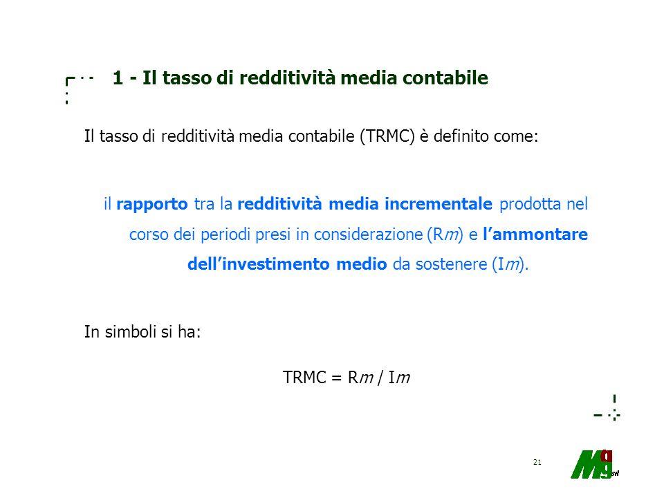21 1 - Il tasso di redditività media contabile Il tasso di redditività media contabile (TRMC) è definito come: il rapporto tra la redditività media in