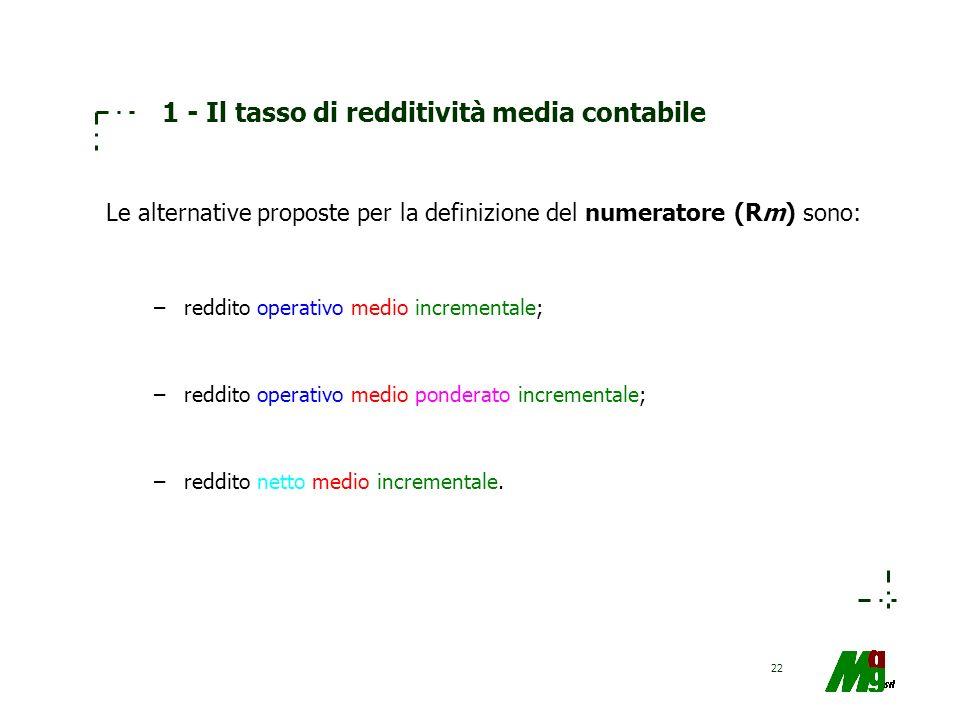 22 1 - Il tasso di redditività media contabile Le alternative proposte per la definizione del numeratore (Rm) sono: –reddito operativo medio increment