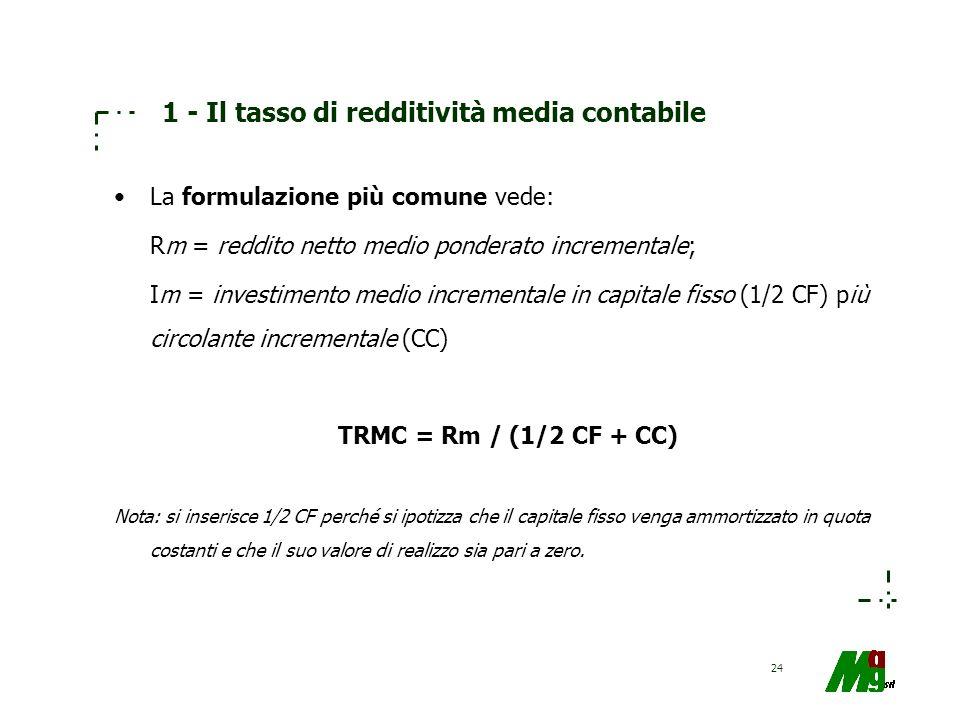 24 1 - Il tasso di redditività media contabile La formulazione più comune vede: Rm = reddito netto medio ponderato incrementale; Im = investimento med