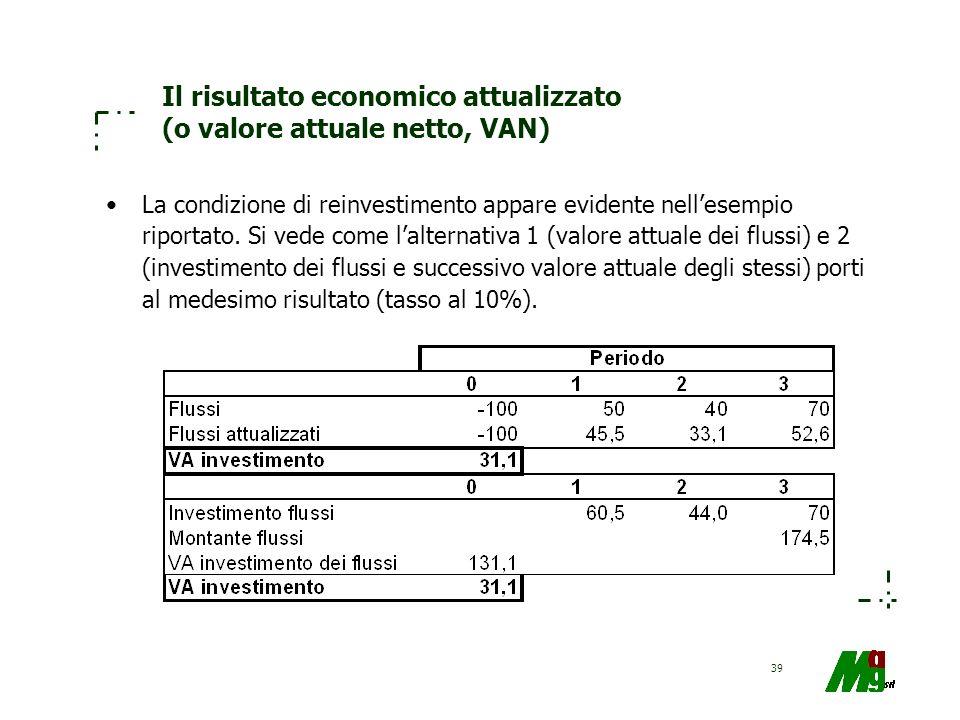 39 Il risultato economico attualizzato (o valore attuale netto, VAN) La condizione di reinvestimento appare evidente nellesempio riportato. Si vede co