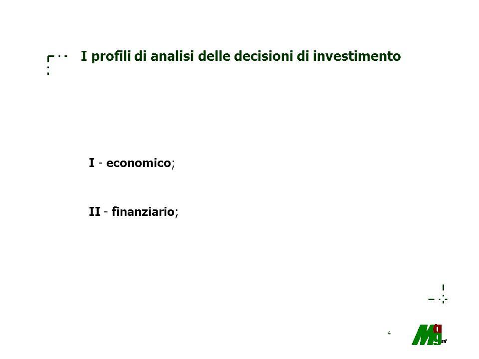 5 I - Il profilo economico Lanalisi economica prevede la determinazione di: –un indicatore sintetico in grado di esprimere una valutazione dellinvestimento; –i flussi di cassa incrementali; –il costo del capitale.