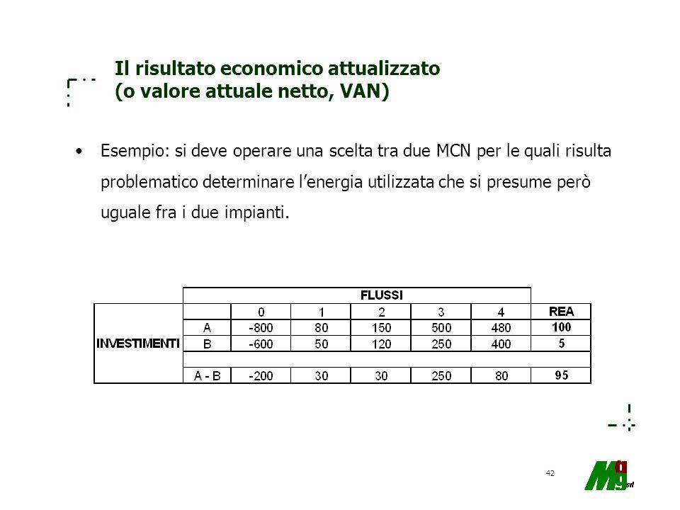 42 Il risultato economico attualizzato (o valore attuale netto, VAN) Esempio: si deve operare una scelta tra due MCN per le quali risulta problematico