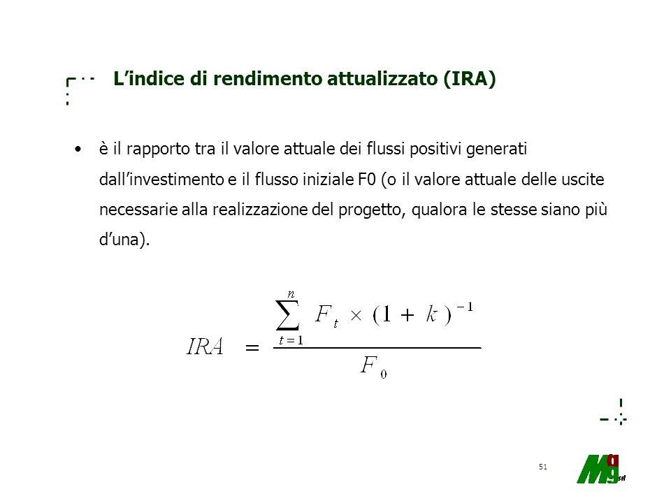 51 Lindice di rendimento attualizzato (IRA) è il rapporto tra il valore attuale dei flussi positivi generati dallinvestimento e il flusso iniziale F0