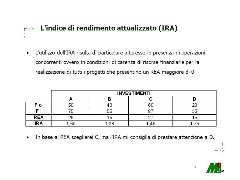 53 Lindice di rendimento attualizzato (IRA) Lutilizzo dellIRA risulta di particolare interesse in presenza di operazioni concorrenti ovvero in condizi