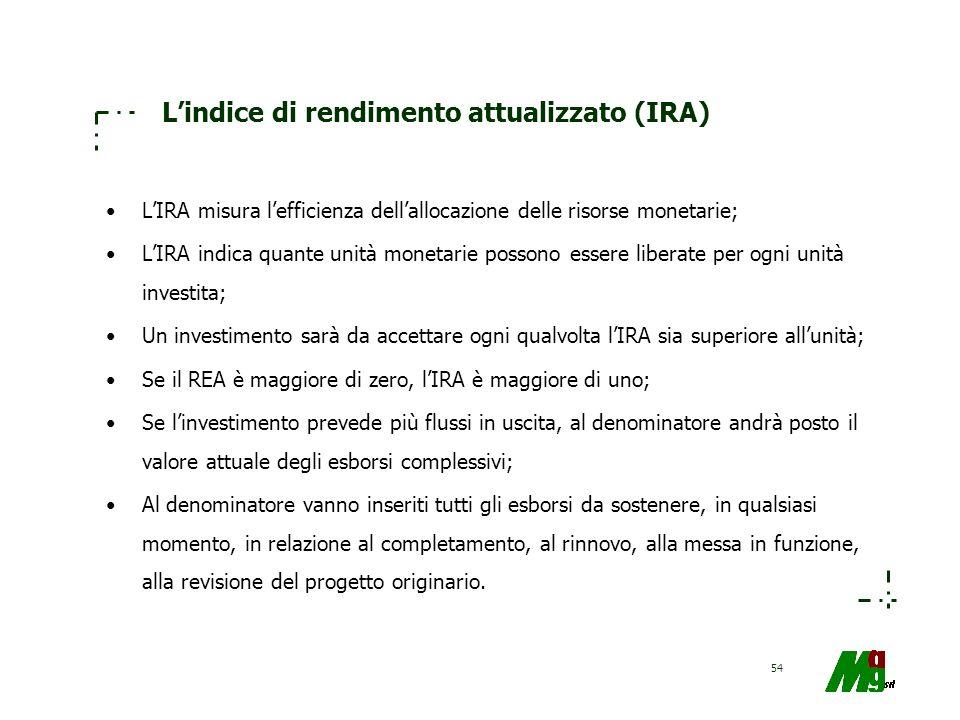 54 Lindice di rendimento attualizzato (IRA) LIRA misura lefficienza dellallocazione delle risorse monetarie; LIRA indica quante unità monetarie posson