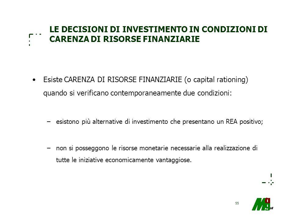 55 LE DECISIONI DI INVESTIMENTO IN CONDIZIONI DI CARENZA DI RISORSE FINANZIARIE Esiste CARENZA DI RISORSE FINANZIARIE (o capital rationing) quando si