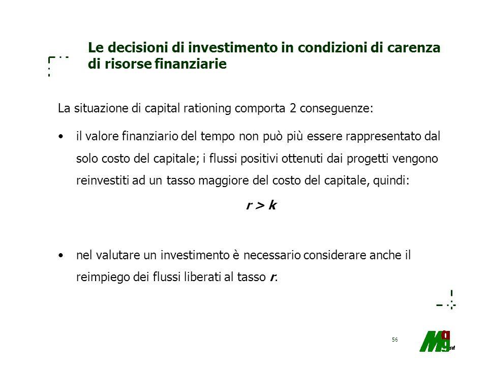 56 Le decisioni di investimento in condizioni di carenza di risorse finanziarie La situazione di capital rationing comporta 2 conseguenze: il valore f