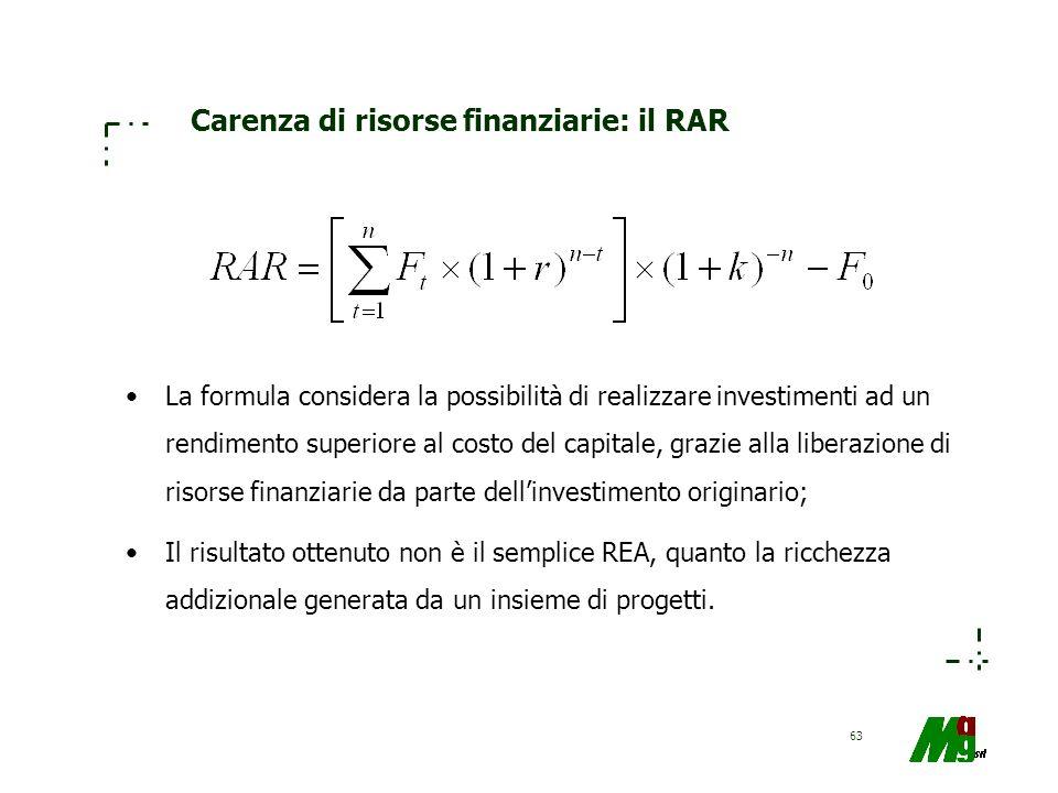 63 Carenza di risorse finanziarie: il RAR La formula considera la possibilità di realizzare investimenti ad un rendimento superiore al costo del capit