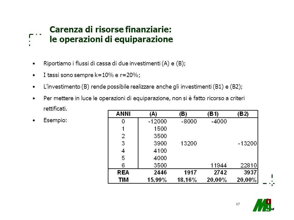 67 Carenza di risorse finanziarie: le operazioni di equiparazione Riportiamo i flussi di cassa di due investimenti (A) e (B); I tassi sono sempre k=10