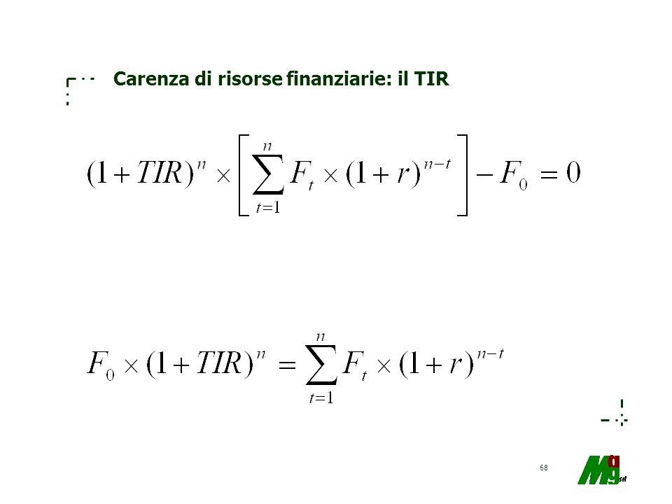 68 Carenza di risorse finanziarie: il TIR