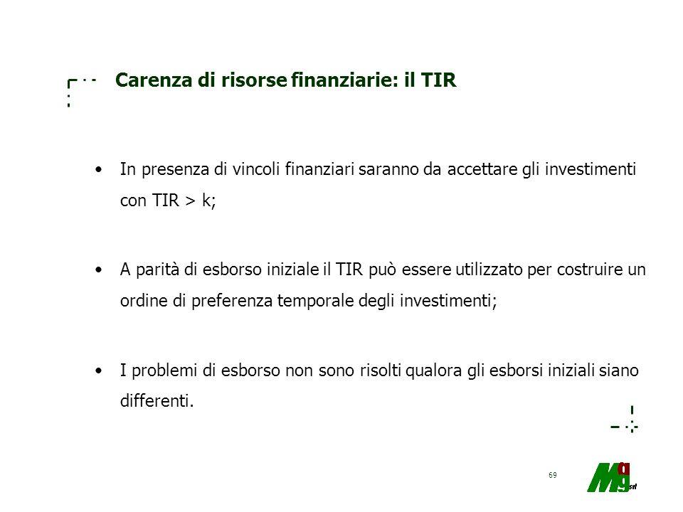 69 Carenza di risorse finanziarie: il TIR In presenza di vincoli finanziari saranno da accettare gli investimenti con TIR > k; A parità di esborso ini