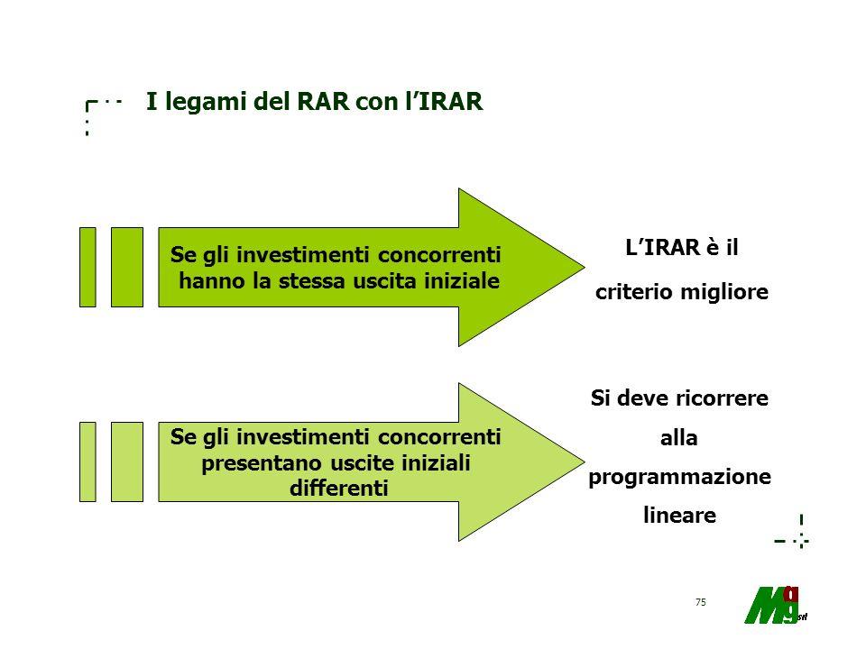 75 I legami del RAR con lIRAR Se gli investimenti concorrenti hanno la stessa uscita iniziale Se gli investimenti concorrenti presentano uscite inizia