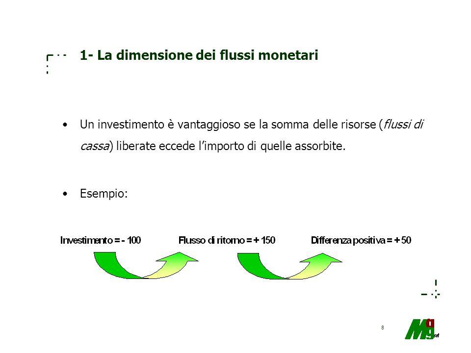 8 1- La dimensione dei flussi monetari Un investimento è vantaggioso se la somma delle risorse (flussi di cassa) liberate eccede limporto di quelle as