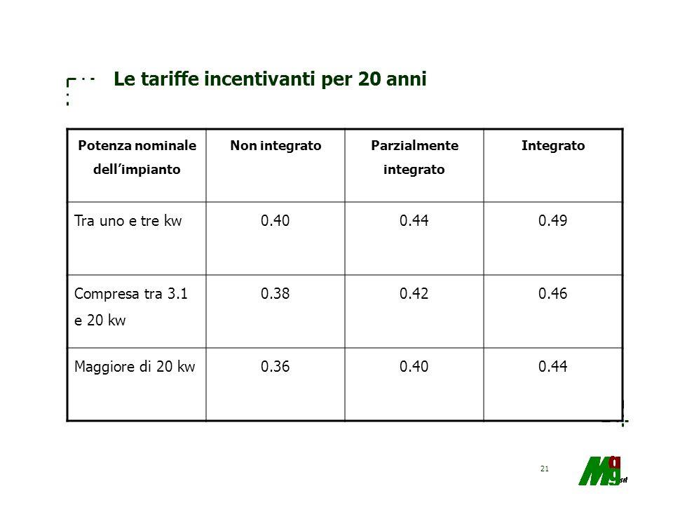 21 Le tariffe incentivanti per 20 anni Potenza nominale dellimpianto Non integrato Parzialmente integrato Integrato Tra uno e tre kw0.400.440.49 Compr