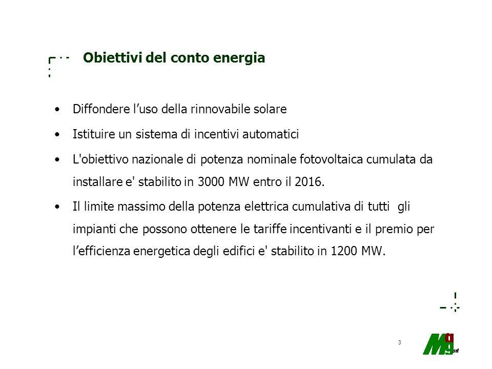 3 Obiettivi del conto energia Diffondere luso della rinnovabile solare Istituire un sistema di incentivi automatici L'obiettivo nazionale di potenza n