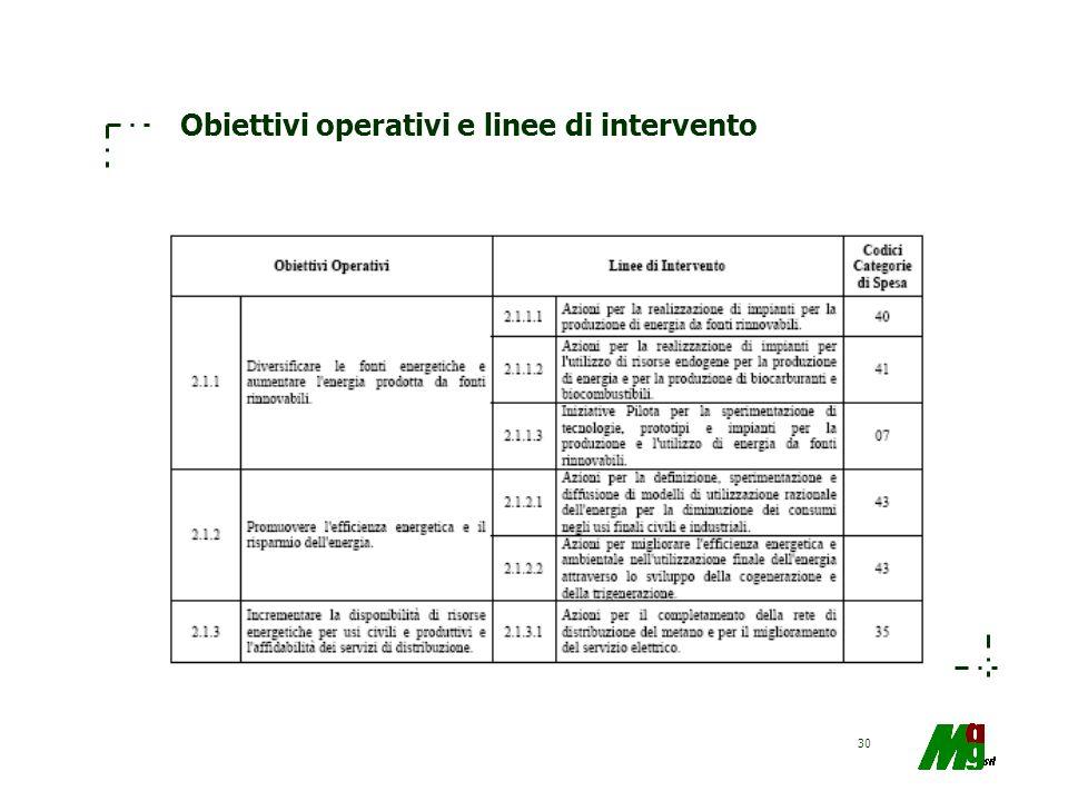 30 Obiettivi operativi e linee di intervento