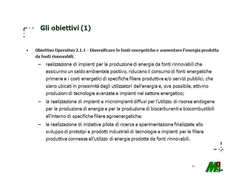 31 Gli obiettivi (1) Obiettivo Operativo 2.1.1 - Diversificare le fonti energetiche e aumentare l'energia prodotta da fonti rinnovabili. –realizzazion