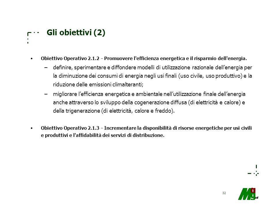 32 Gli obiettivi (2) Obiettivo Operativo 2.1.2 - Promuovere l'efficienza energetica e il risparmio dell'energia. –definire, sperimentare e diffondere