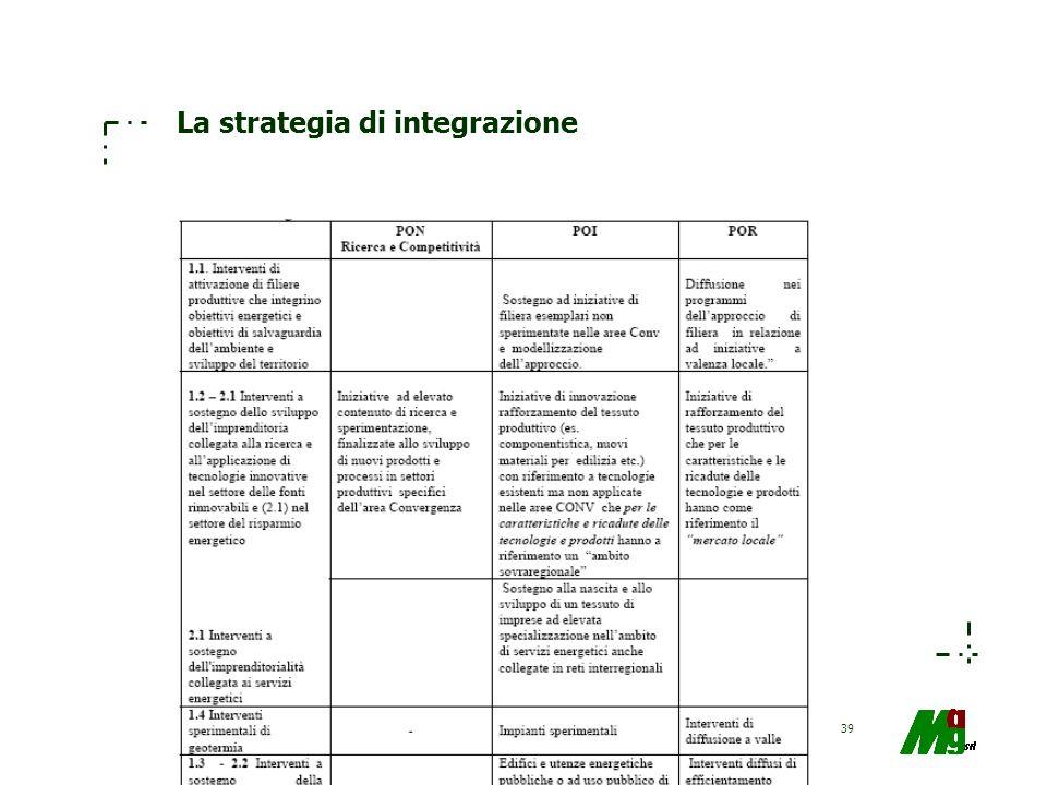 39 La strategia di integrazione