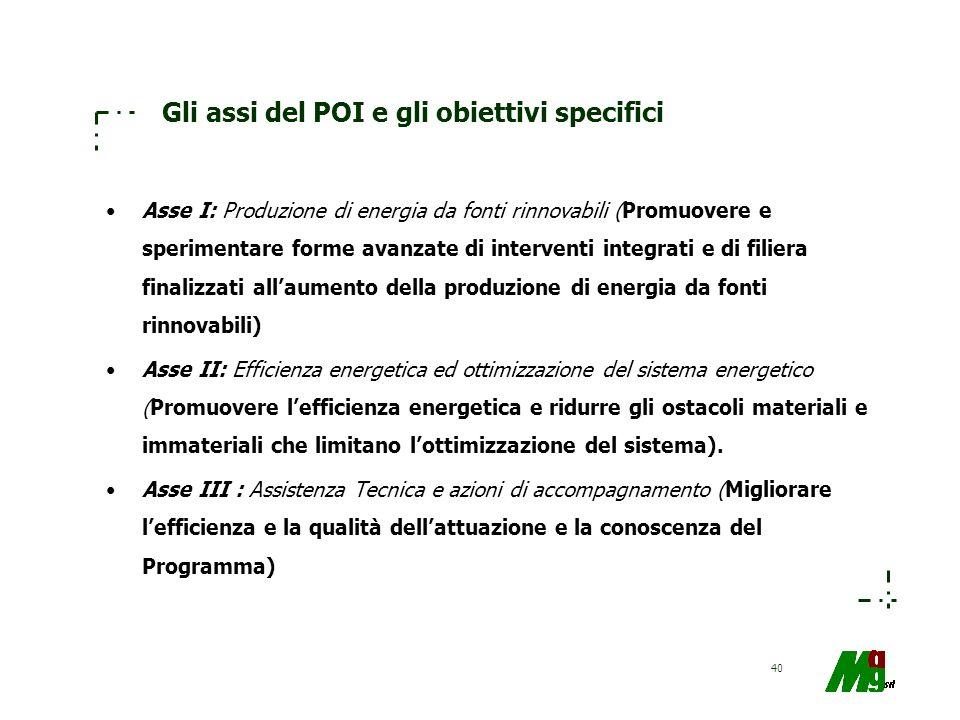 40 Gli assi del POI e gli obiettivi specifici Asse I: Produzione di energia da fonti rinnovabili (Promuovere e sperimentare forme avanzate di interven
