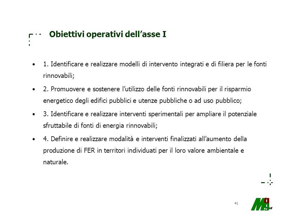 41 Obiettivi operativi dellasse I 1. Identificare e realizzare modelli di intervento integrati e di filiera per le fonti rinnovabili; 2. Promuovere e