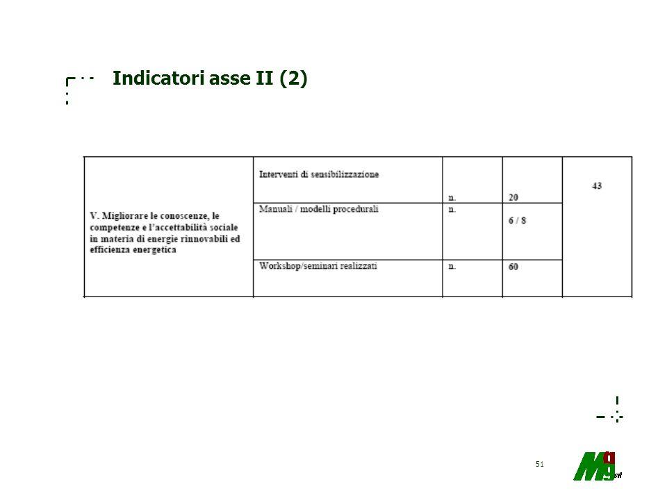 51 Indicatori asse II (2)