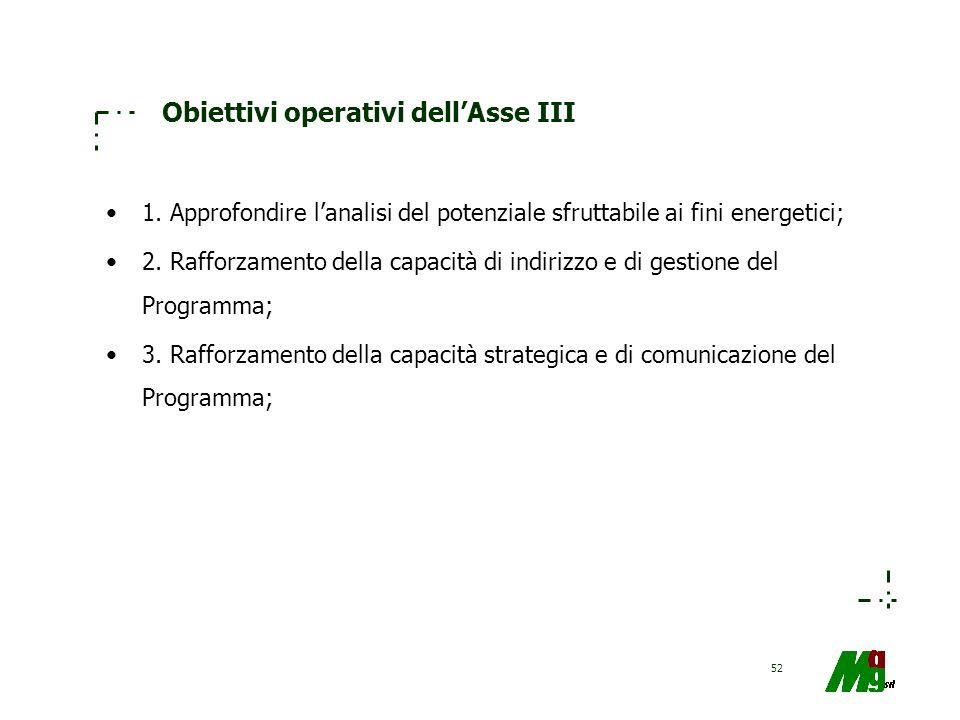 52 Obiettivi operativi dellAsse III 1. Approfondire lanalisi del potenziale sfruttabile ai fini energetici; 2. Rafforzamento della capacità di indiriz
