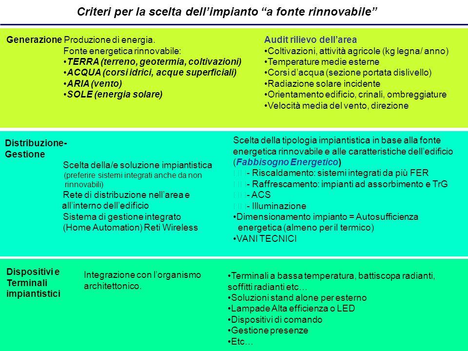 Generazione Produzione di energia. Fonte energetica rinnovabile: TERRA (terreno, geotermia, coltivazioni) ACQUA (corsi idrici, acque superficiali) ARI