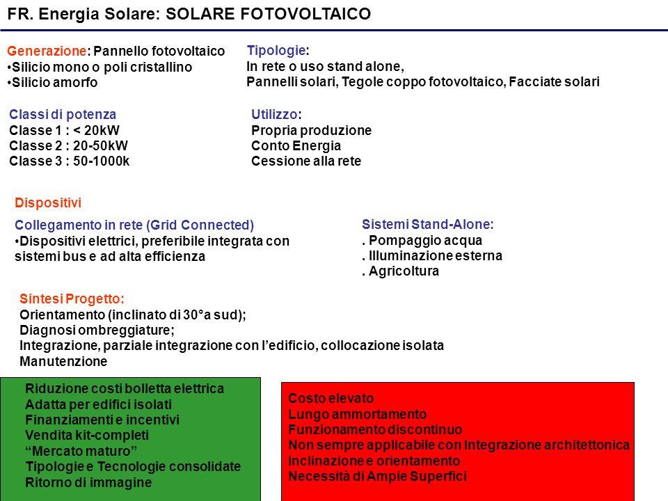 FR. Energia Solare: SOLARE FOTOVOLTAICO Generazione: Pannello fotovoltaico Silicio mono o poli cristallino Silicio amorfo Tipologie: In rete o uso sta
