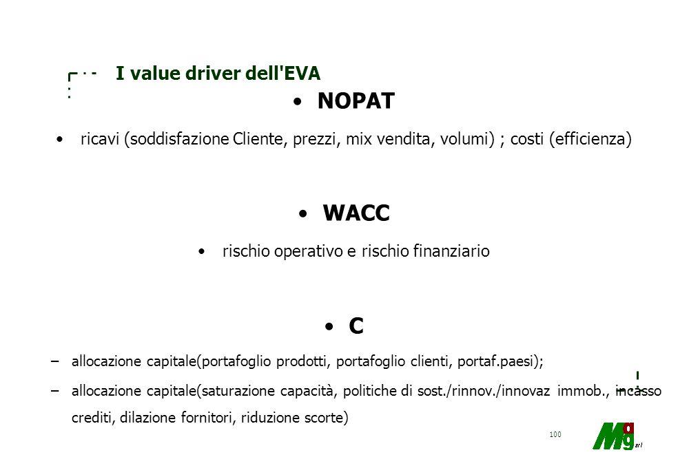 99 Economie Value Added (EVA) L'EVA è uno dei principali indicatori del valore aziendale e si determina come segue; EVA=NOPAT - WACC x C dove: –NOPAT=