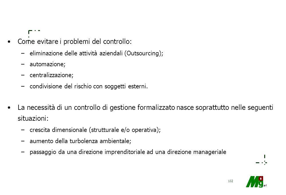 101 Il controllo può essere: –Controllo strategico, verifica la validità delle strategie in conformità ai cambiamenti ambientali –Controllo managerial