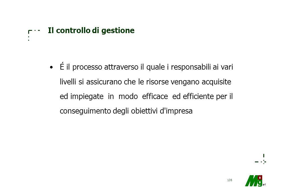 105 Responsabilizzare significa: –Far conoscere ai vari responsabili le aree di risultato critiche per l'azienda; –Fornire elementi di motivazione aff