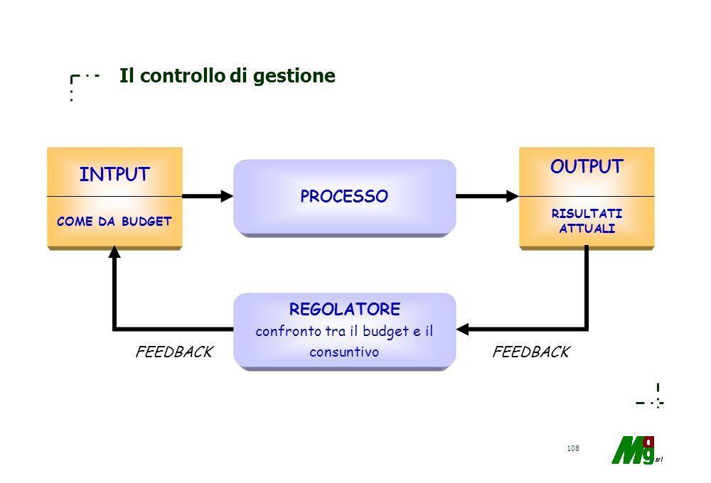 107 Il controllo di gestione Il sistema di controllo è nel contempo: –Un metodo di lavoro direttivo mediante il quale l'azienda si dota di strumenti i