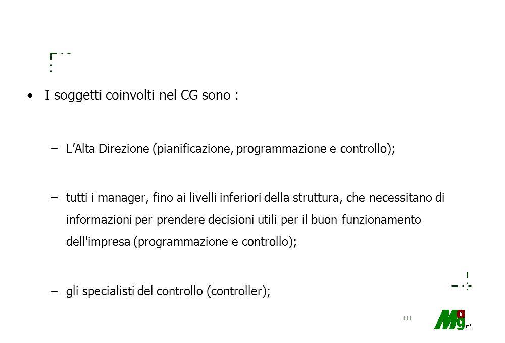 110 Fasi del controllo di gestione Definizione degli obiettivi da raggiungere entro un certo periodo di tempo. Elaborazione ed approvazione di un prog