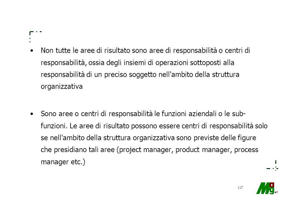 116 Gli oggetti dei CG L'intero sistema aziendale mediante il monitoraggio dei risultati globali (Bilancio). Specifici sub-sistemi aziendali mediante