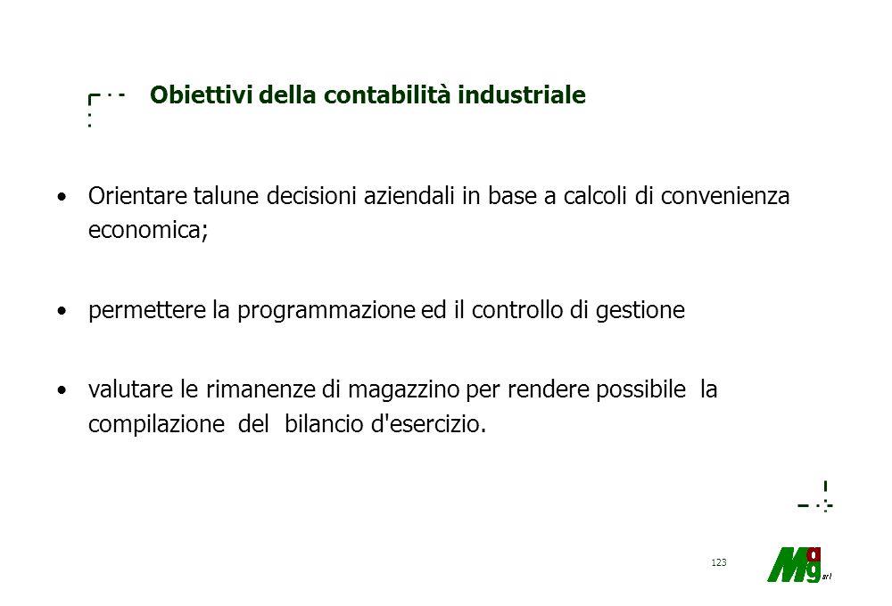 122 Il processo logico del controllo di gestione CONTABILITÀ GENERALE CONTABILITÀ ANALITICABUDGET SISTEMA DI REPORTING MANAGEMENTESTERNO