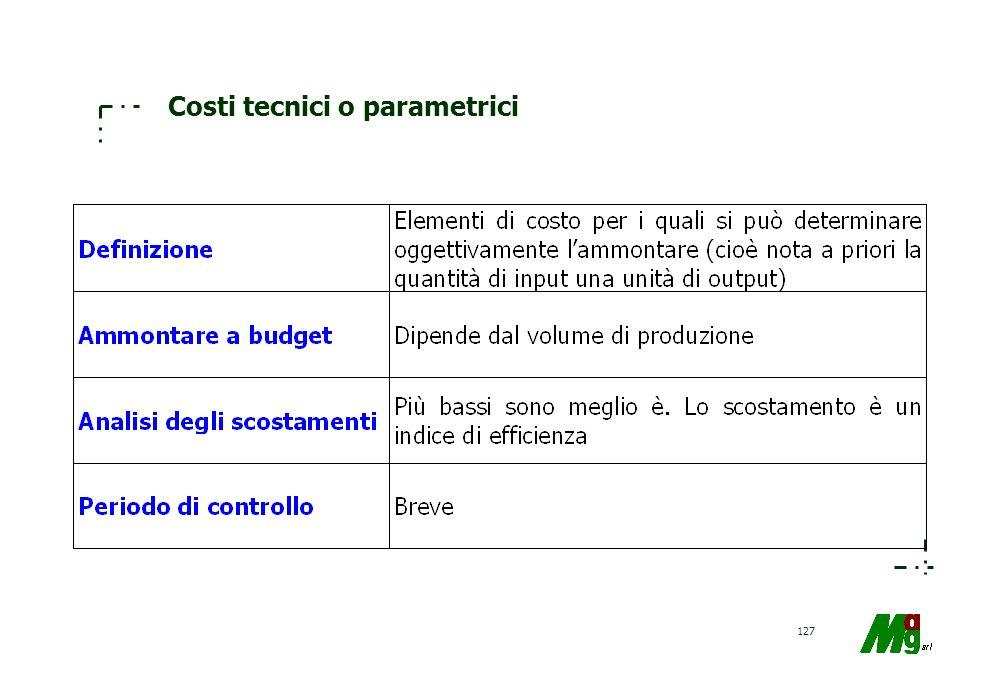 126 La programmazione dei costi Dal punto di vista economico, uno dei più rilevanti problemi di costruzione del budget consiste nella programmazione d
