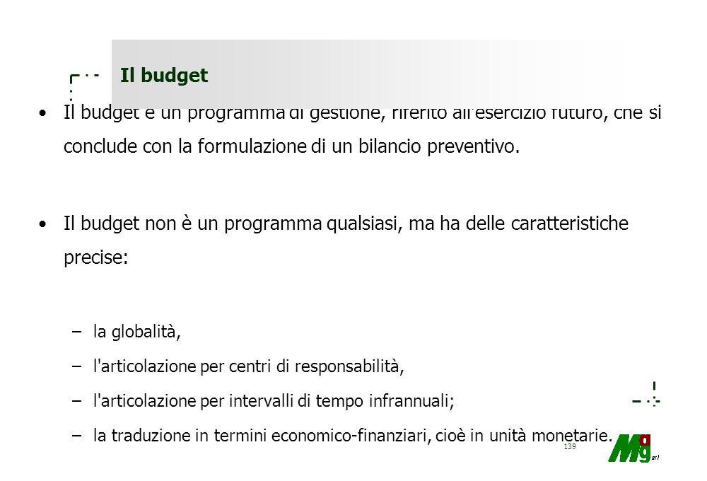 138 Il budget Si tratta di: –un programma delle operazioni di gestione da compiere in un certo periodo (