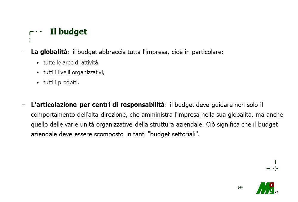 139 Il budget è un programma di gestione, riferito all'esercizio futuro, che si conclude con la formulazione di un bilancio preventivo. Il budget non